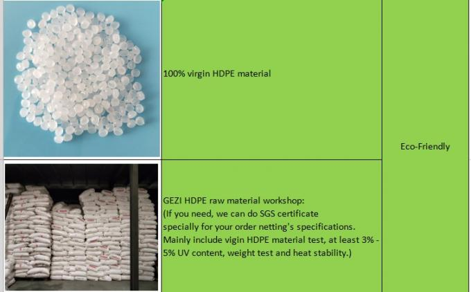 Bird Control Net, Pest Netting Fabrics, Crop Saver Insect Net, Direct Factory Supply, 100% New HDPE Material, Eco-friend